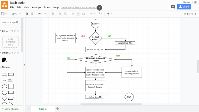 flow graph for script, how it works